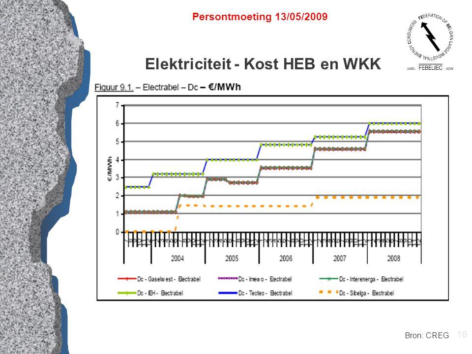 16 Elektriciteit - Kost HEB en WKK Persontmoeting 13/05/2009 Bron: CREG