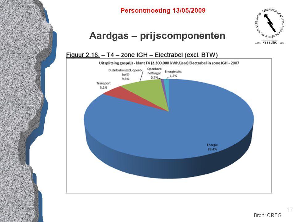 17 Aardgas – prijscomponenten Persontmoeting 13/05/2009 Bron: CREG