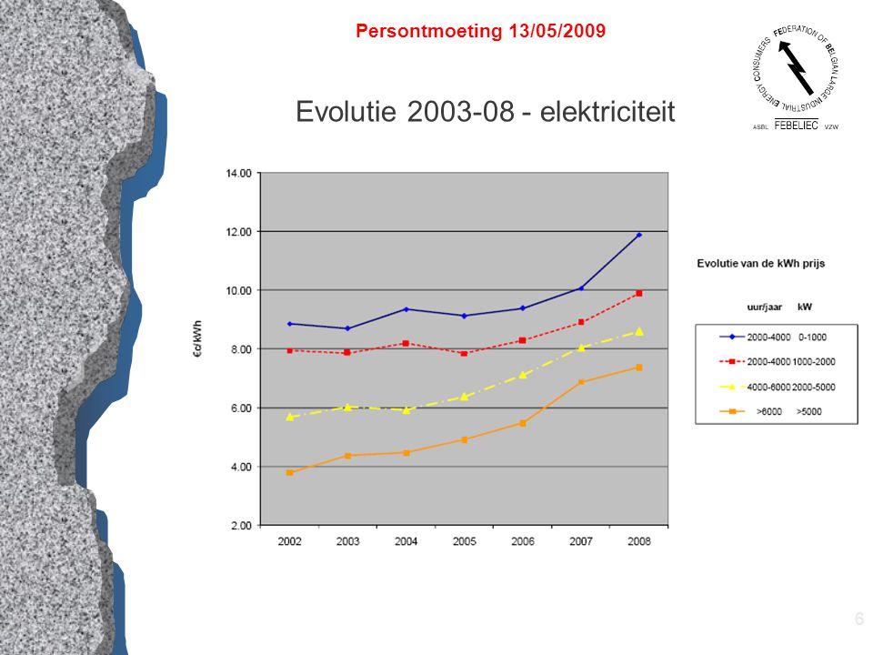 6 Persontmoeting 13/05/2009 Evolutie 2003-08 - elektriciteit