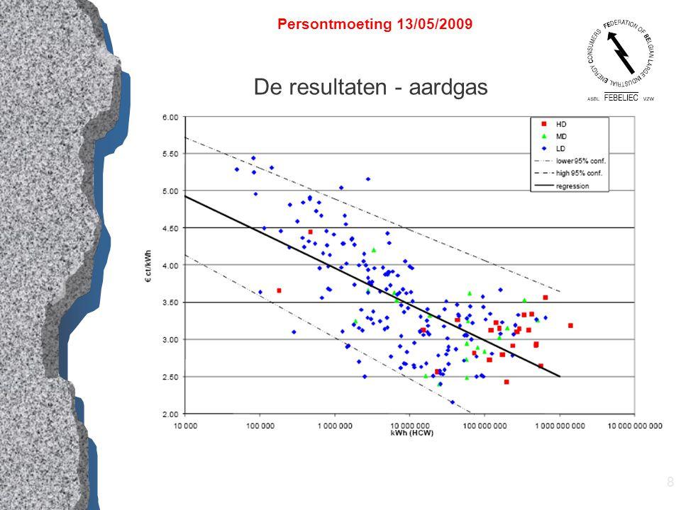 8 Persontmoeting 13/05/2009 De resultaten - aardgas
