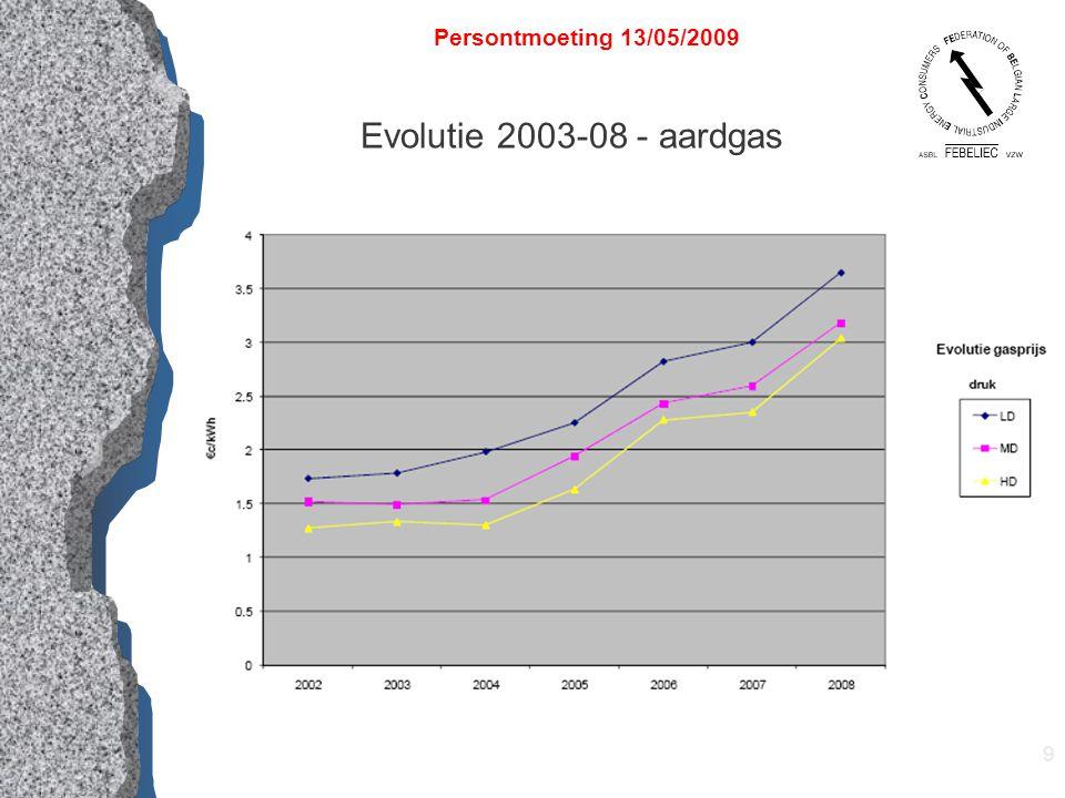 9 Persontmoeting 13/05/2009 Evolutie 2003-08 - aardgas