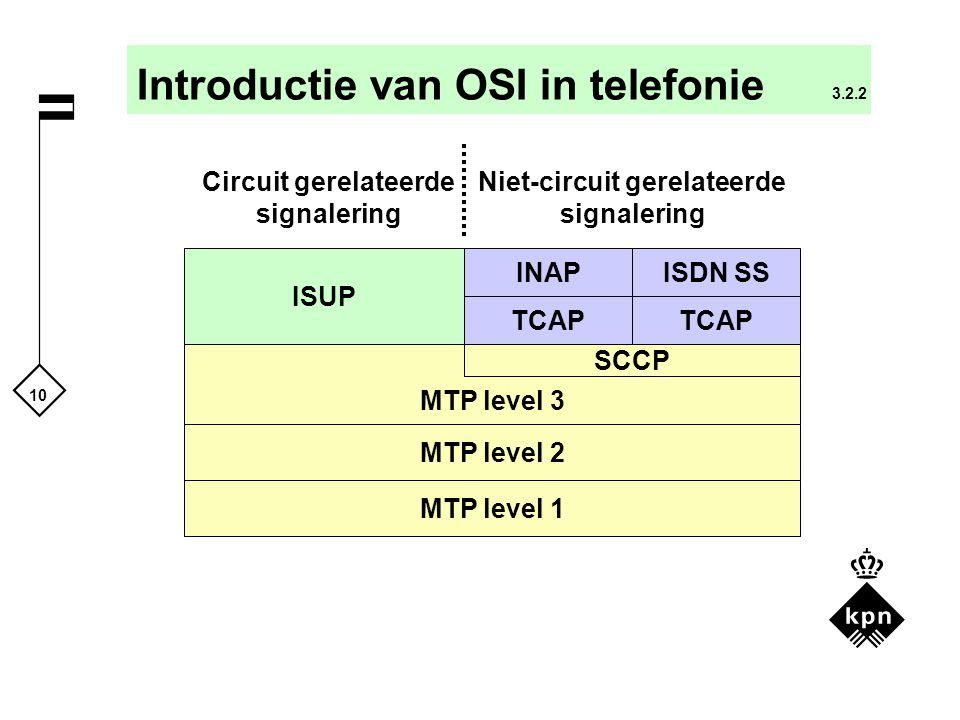 10 Introductie van OSI in telefonie 3.2.2 ISUP MTP level 3 TCAP SCCP INAP TCAP ISDN SS MTP level 2 MTP level 1 Circuit gerelateerde signalering Niet-circuit gerelateerde signalering