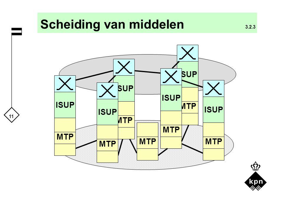 11 MTP ISUP Scheiding van middelen 3.2.3 MTP ISUP MTP ISUP MTP ISUP MTP