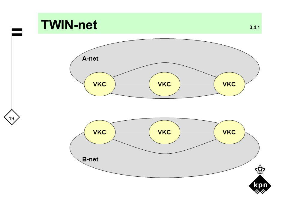 19 TWIN-net 3.4.1 VKC A-net B-net