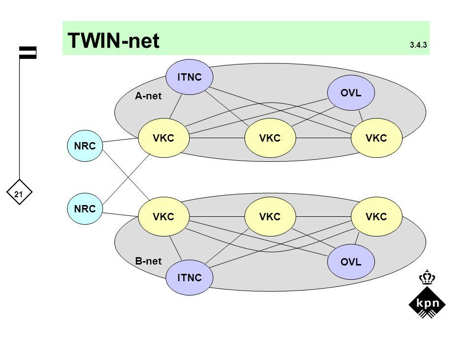 21 TWIN-net 3.4.3 NRC VKC NRC VKC OVL VKC OVL A-net B-net ITNC
