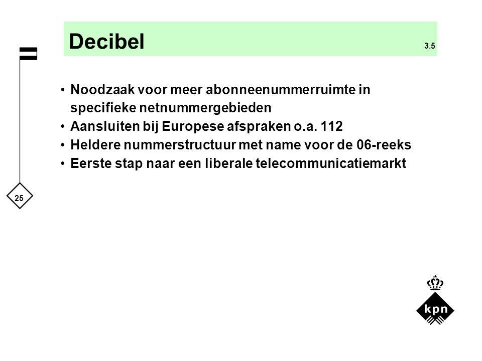 25 Decibel 3.5 Noodzaak voor meer abonneenummerruimte in specifieke netnummergebieden Aansluiten bij Europese afspraken o.a. 112 Heldere nummerstructu