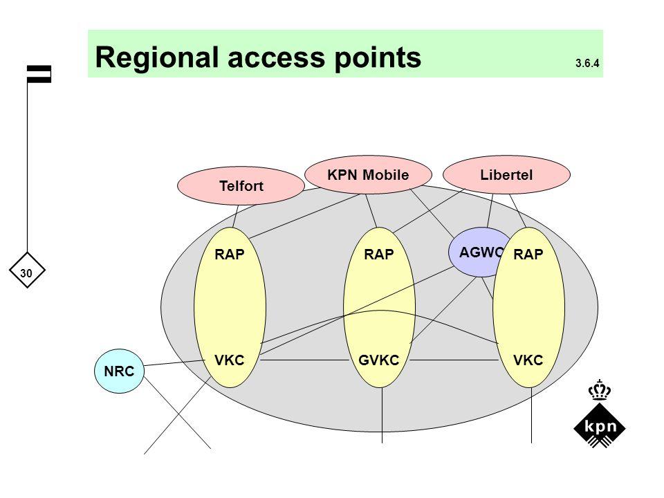 30 LibertelKPN Mobile Regional access points 3.6.4 NRC RAP VKC RAP GVKC AGWC RAP VKC Telfort