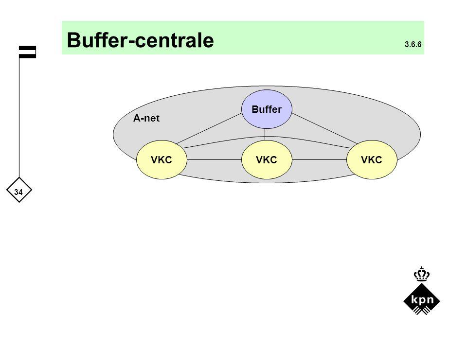 34 Buffer-centrale 3.6.6 VKC A-net Buffer