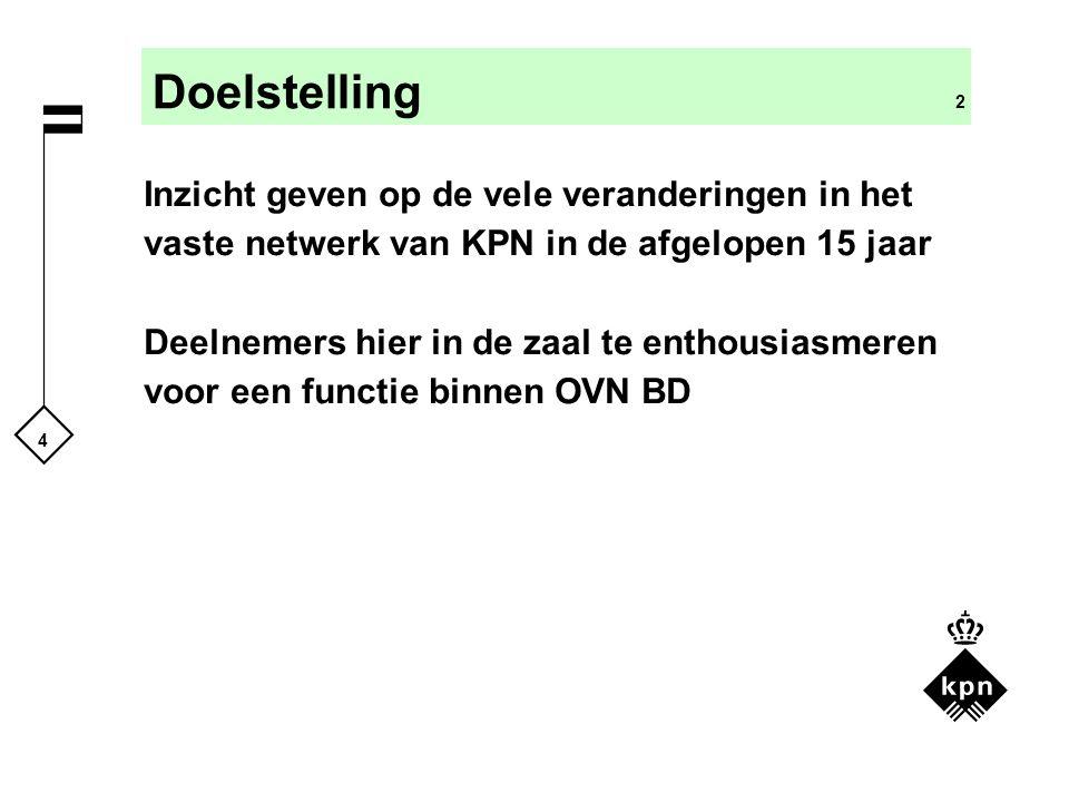 15 ISDN en C7 signalering 3.3.2 Meer signalering ten gevolge van o.a.