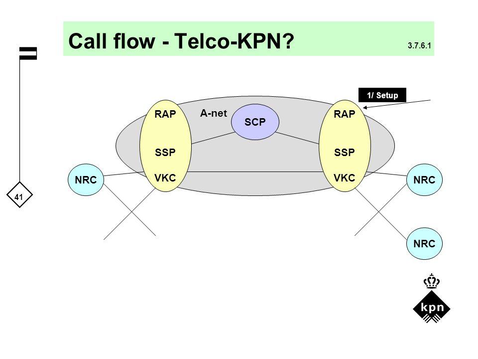41 Call flow - Telco-KPN? 3.7.6.1 NRC RAP SSP VKC SCP RAP SSP VKC A-net NRC 1/ Setup NRC