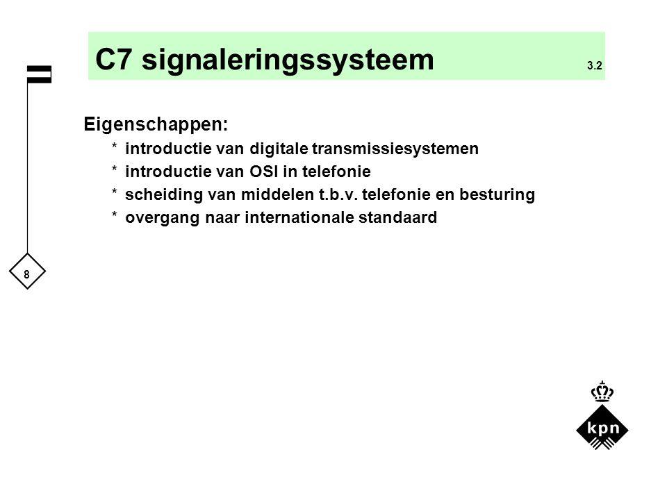 9 Digitale transmissiesysteem 3.2.1 0 1 2 3 4 5 6 7 8 9 10 11 12 13 14 15 16 17 18 19 20 21 22 23 24 25 26 27 28 29 30 31 Synchronisatiekanaal Signaleringskanaal Spraakkanaal