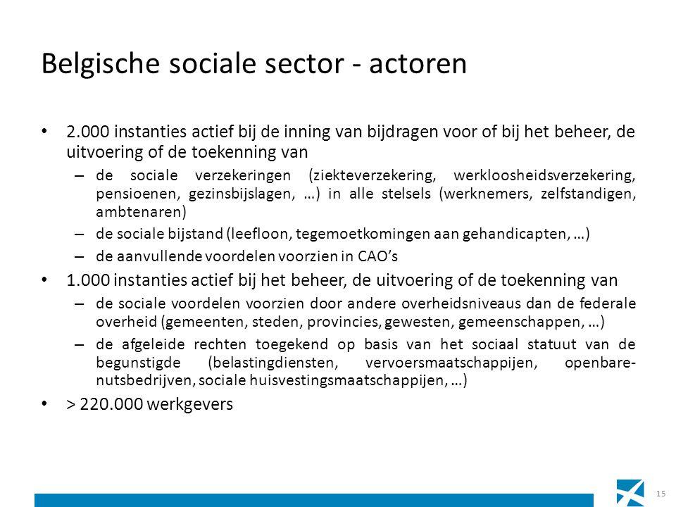 Belgische sociale sector - actoren 2.000 instanties actief bij de inning van bijdragen voor of bij het beheer, de uitvoering of de toekenning van – de