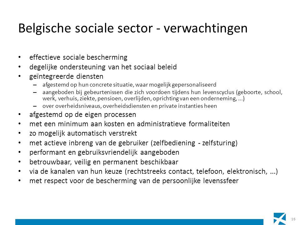 Belgische sociale sector - verwachtingen effectieve sociale bescherming degelijke ondersteuning van het sociaal beleid geïntegreerde diensten – afgest