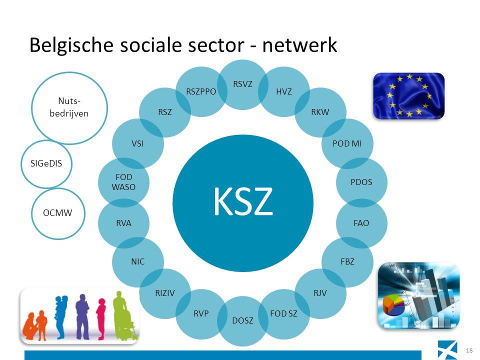 Belgische sociale sector - netwerk 18 DOSZ KSZ RSVZ HVZ RKW POD MI PDOS FAO FBZ RJV FOD SZRVP RIZIV NIC RVA FOD WASO VSI RSZ RSZPPO OCMW Nuts- bedrijv