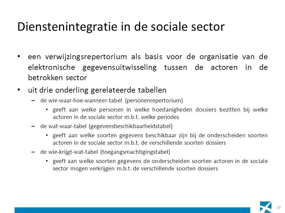 Dienstenintegratie in de sociale sector een verwijzingsrepertorium als basis voor de organisatie van de elektronische gegevensuitwisseling tussen de a