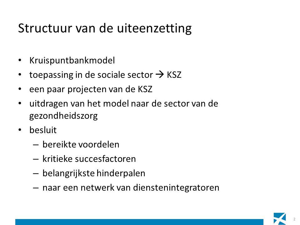 Structuur van de uiteenzetting Kruispuntbankmodel toepassing in de sociale sector  KSZ een paar projecten van de KSZ uitdragen van het model naar de