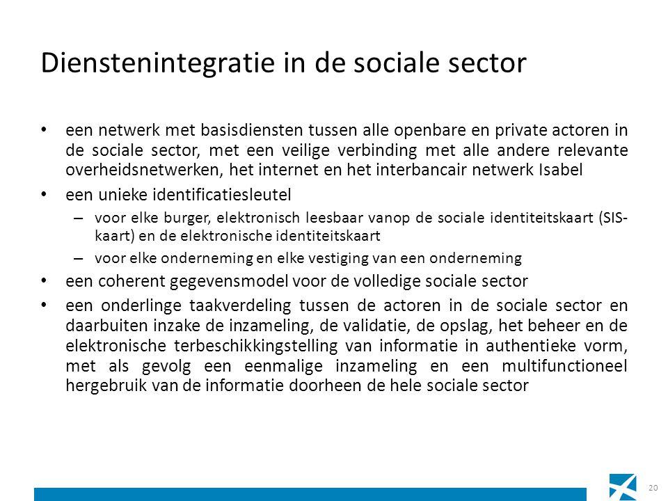 Dienstenintegratie in de sociale sector een netwerk met basisdiensten tussen alle openbare en private actoren in de sociale sector, met een veilige ve