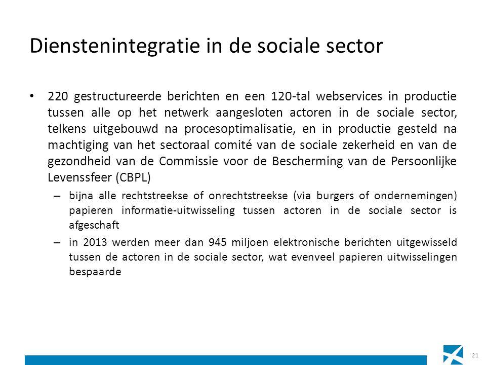 Dienstenintegratie in de sociale sector 220 gestructureerde berichten en een 120-tal webservices in productie tussen alle op het netwerk aangesloten a