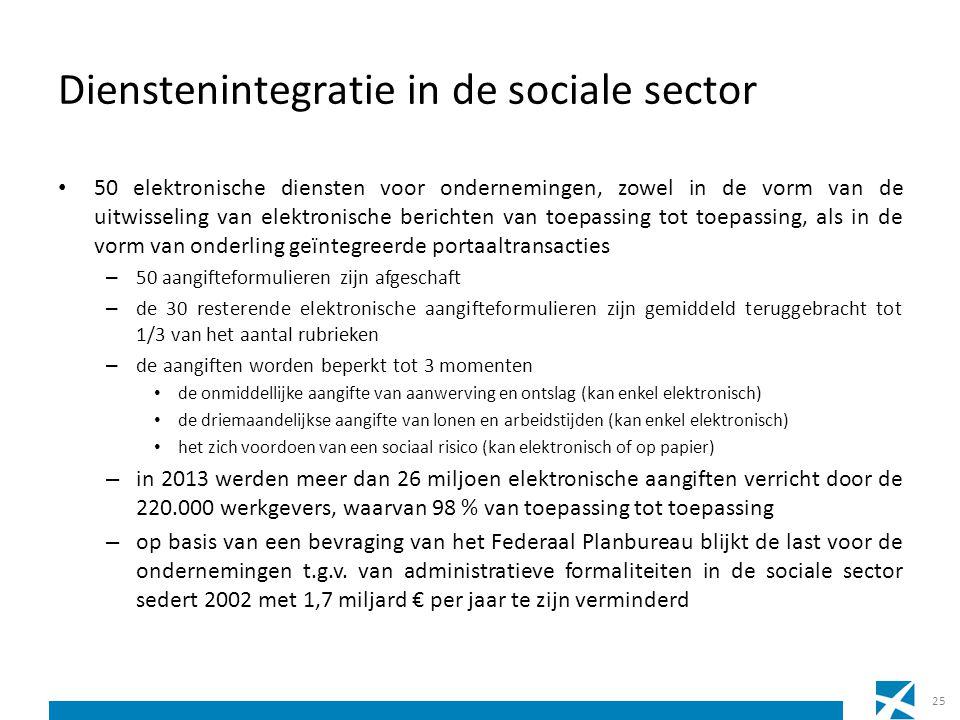 Dienstenintegratie in de sociale sector 50 elektronische diensten voor ondernemingen, zowel in de vorm van de uitwisseling van elektronische berichten