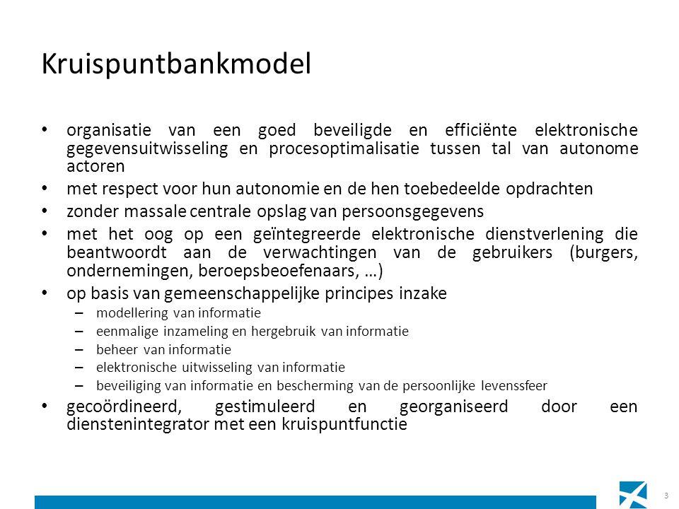 Kruispuntbankmodel organisatie van een goed beveiligde en efficiënte elektronische gegevensuitwisseling en procesoptimalisatie tussen tal van autonome