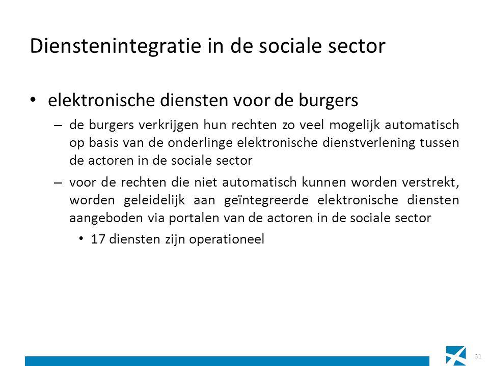 Dienstenintegratie in de sociale sector elektronische diensten voor de burgers – de burgers verkrijgen hun rechten zo veel mogelijk automatisch op bas