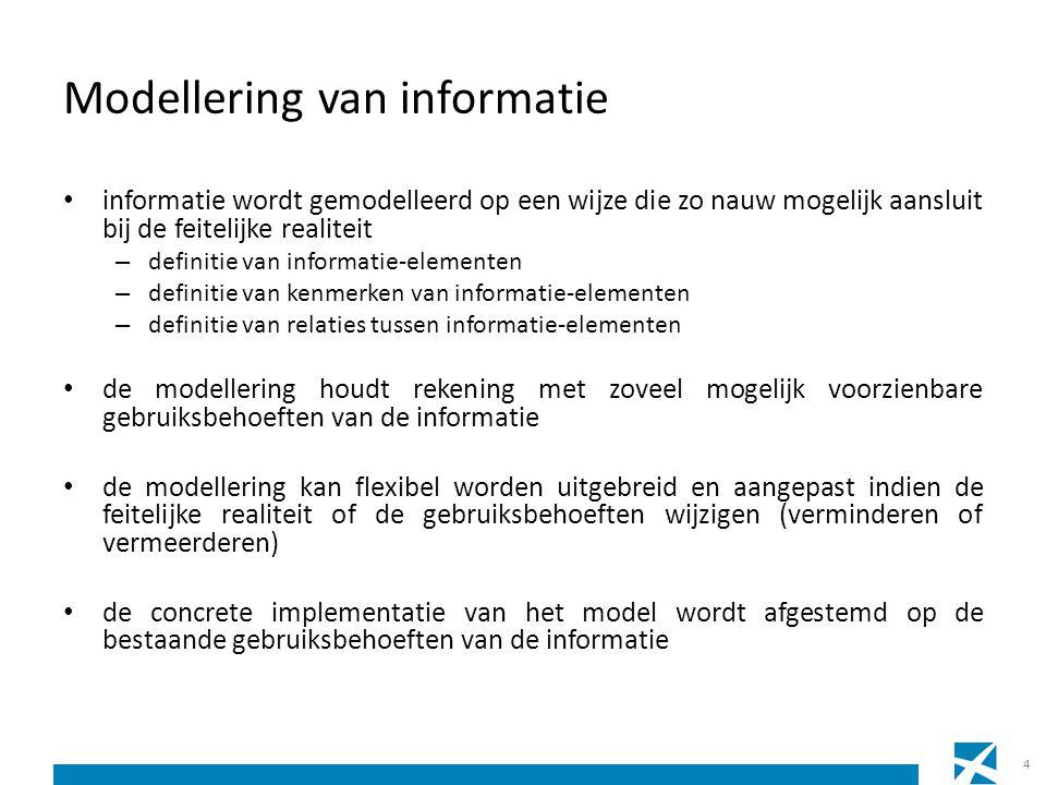 Modellering van informatie informatie wordt gemodelleerd op een wijze die zo nauw mogelijk aansluit bij de feitelijke realiteit – definitie van inform