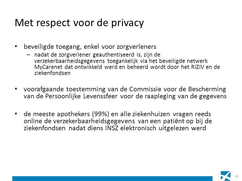 Met respect voor de privacy beveiligde toegang, enkel voor zorgverleners – nadat de zorgverlener geauthentiseerd is, zijn de verzekerbaarheidsgegevens