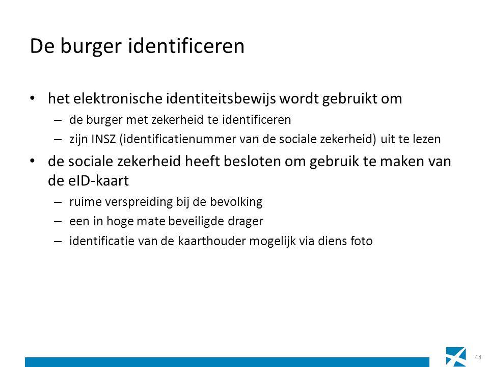 De burger identificeren het elektronische identiteitsbewijs wordt gebruikt om – de burger met zekerheid te identificeren – zijn INSZ (identificatienum