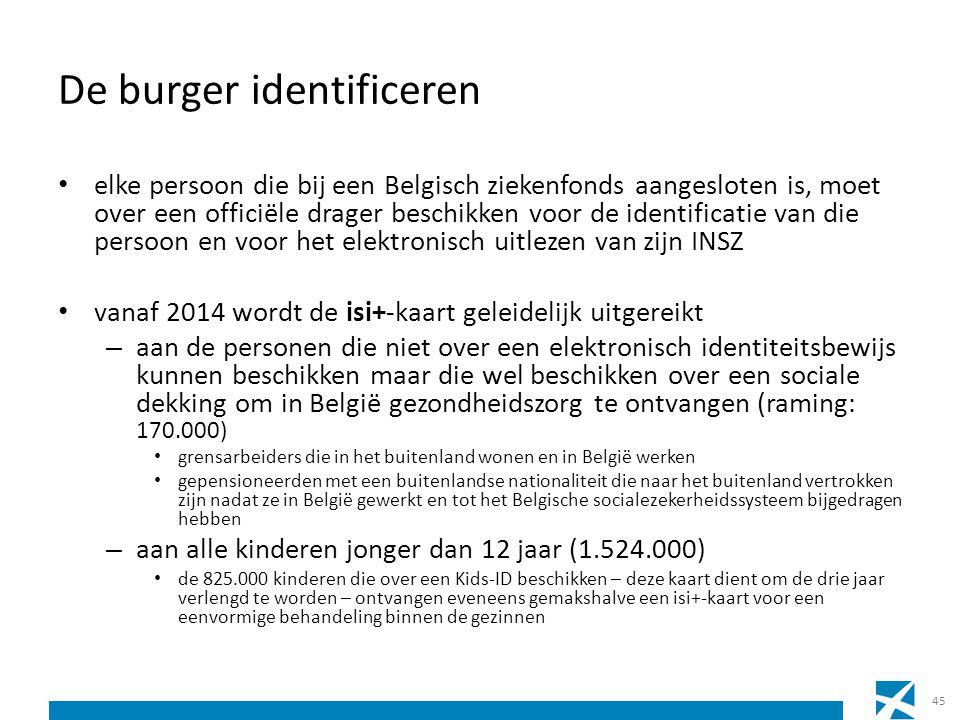 De burger identificeren elke persoon die bij een Belgisch ziekenfonds aangesloten is, moet over een officiële drager beschikken voor de identificatie