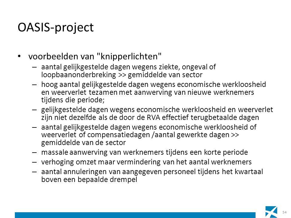 OASIS-project voorbeelden van