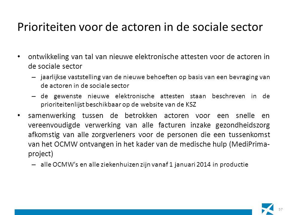 Prioriteiten voor de actoren in de sociale sector ontwikkeling van tal van nieuwe elektronische attesten voor de actoren in de sociale sector – jaarli