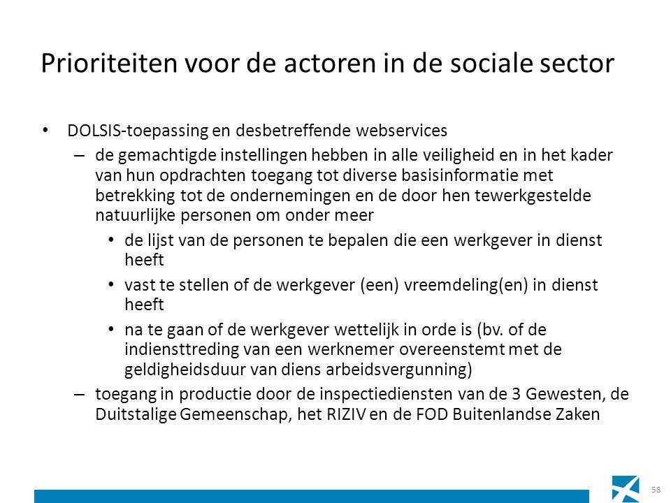 Prioriteiten voor de actoren in de sociale sector DOLSIS-toepassing en desbetreffende webservices – de gemachtigde instellingen hebben in alle veiligh