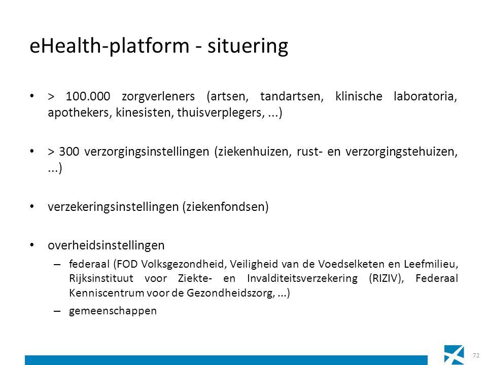 eHealth-platform - situering > 100.000 zorgverleners (artsen, tandartsen, klinische laboratoria, apothekers, kinesisten, thuisverplegers,...) > 300 ve