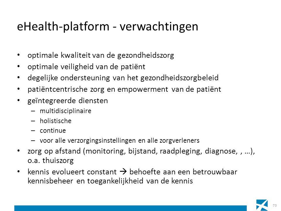eHealth-platform - verwachtingen optimale kwaliteit van de gezondheidszorg optimale veiligheid van de patiënt degelijke ondersteuning van het gezondhe