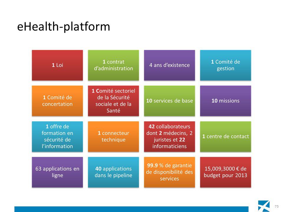 eHealth-platform 75