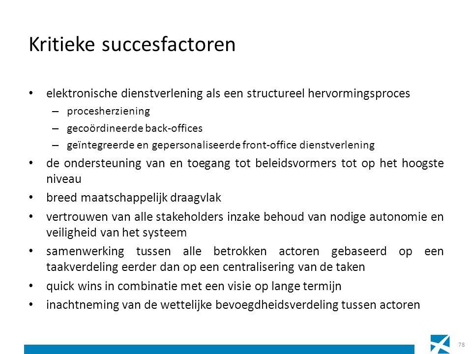Kritieke succesfactoren elektronische dienstverlening als een structureel hervormingsproces – procesherziening – gecoördineerde back-offices – geïnteg