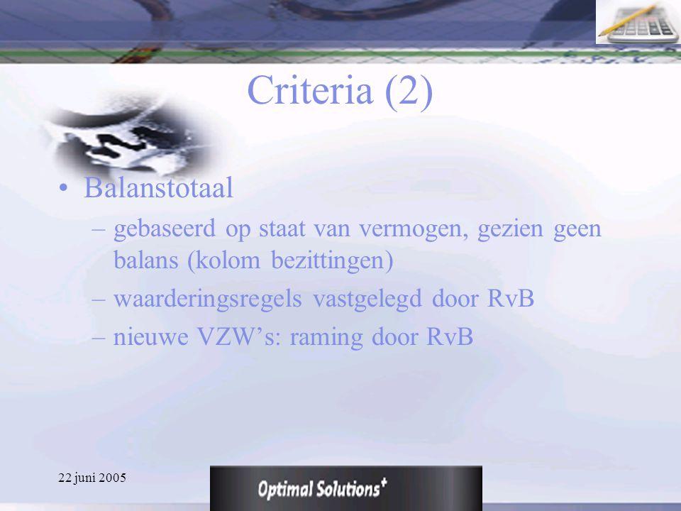 22 juni 2005 Criteria (2) Balanstotaal –gebaseerd op staat van vermogen, gezien geen balans (kolom bezittingen) –waarderingsregels vastgelegd door RvB
