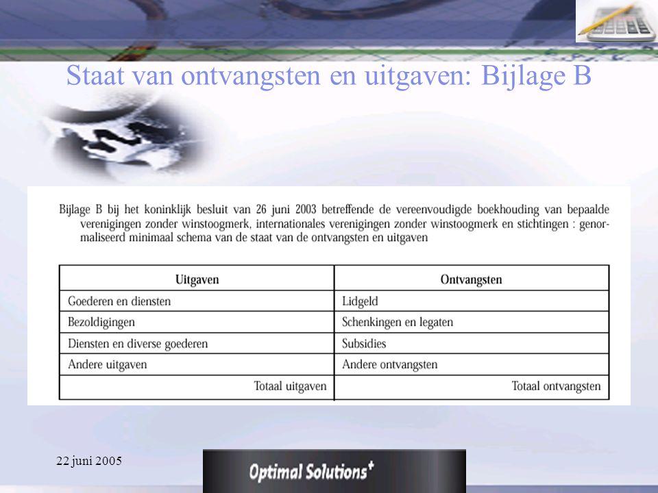 22 juni 2005 Staat van ontvangsten en uitgaven: Bijlage B
