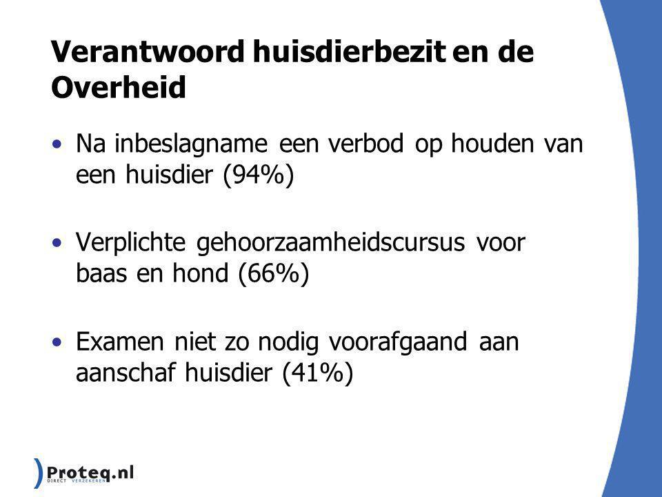 Verantwoord huisdierbezit en de Overheid Na inbeslagname een verbod op houden van een huisdier (94%) Verplichte gehoorzaamheidscursus voor baas en hon