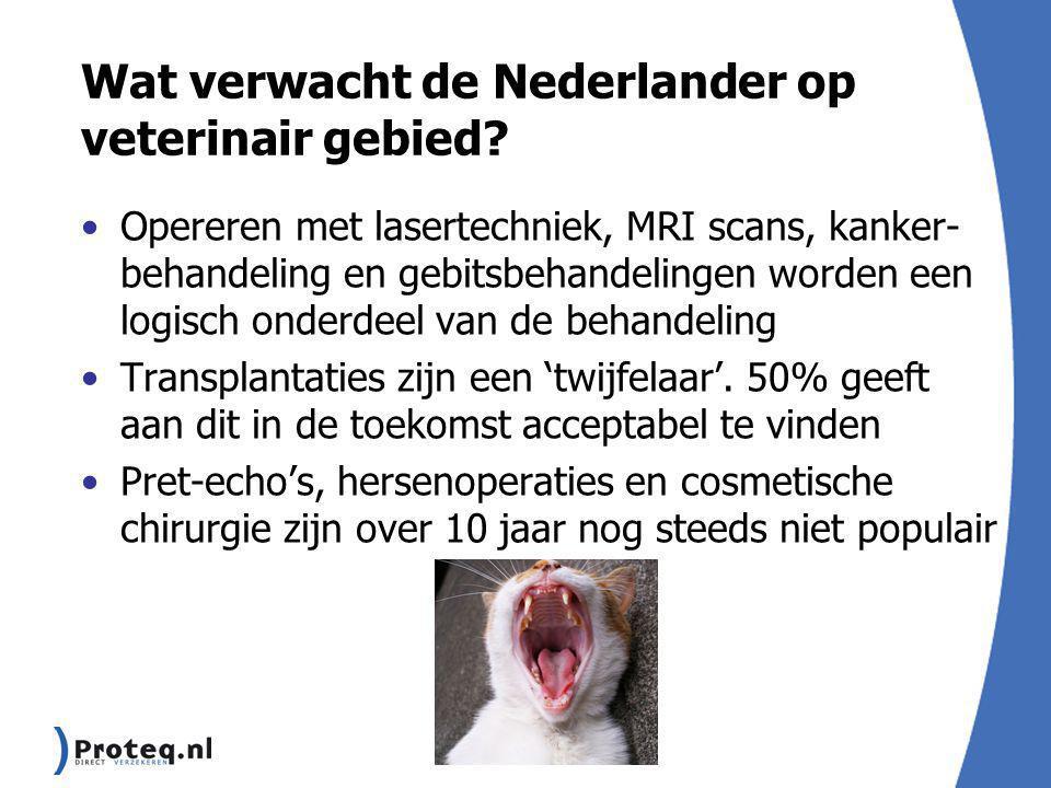 Wat verwacht de Nederlander op veterinair gebied? Opereren met lasertechniek, MRI scans, kanker- behandeling en gebitsbehandelingen worden een logisch