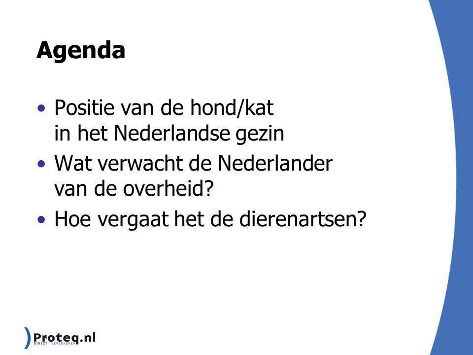 Agenda Positie van de hond/kat in het Nederlandse gezin Wat verwacht de Nederlander van de overheid? Hoe vergaat het de dierenartsen?