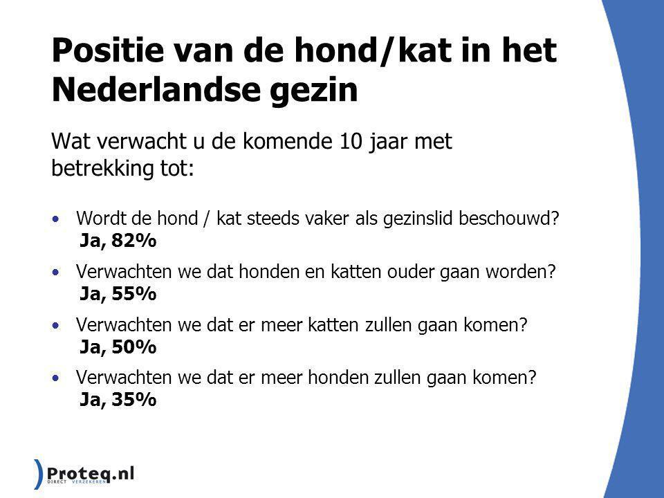 Positie van de hond/kat in het Nederlandse gezin Wat verwacht u de komende 10 jaar met betrekking tot: Wordt de hond / kat steeds vaker als gezinslid