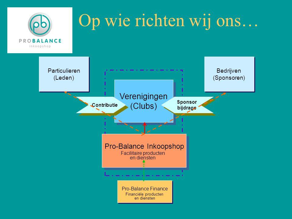 Op wie richten wij ons… Verenigingen (Clubs) Verenigingen (Clubs) Bedrijven (Sponsoren) Bedrijven (Sponsoren) Pro-Balance Inkoopshop Particulieren (Leden) Particulieren (Leden) Contributie Sponsor bijdrage Sponsor bijdrage Facilitaire producten en diensten Pro-Balance Finance Financiële producten en diensten