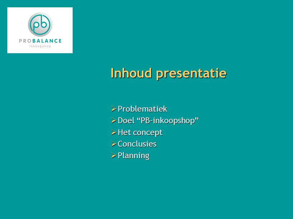 Inhoud presentatie  Problematiek  Doel PB-inkoopshop  Het concept  Conclusies  Planning