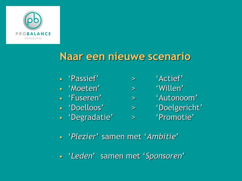 Naar een nieuwe scenario 'Passief'>'Actief' 'Passief'>'Actief' 'Moeten' >'Willen' 'Moeten' >'Willen' 'Fuseren' >'Autonoom' 'Fuseren' >'Autonoom' 'Doelloos' > 'Doelgericht' 'Doelloos' > 'Doelgericht' 'Degradatie'> 'Promotie' 'Degradatie'> 'Promotie' 'Plezier' samen met 'Ambitie' 'Plezier' samen met 'Ambitie' 'Leden' samen met 'Sponsoren' 'Leden' samen met 'Sponsoren'