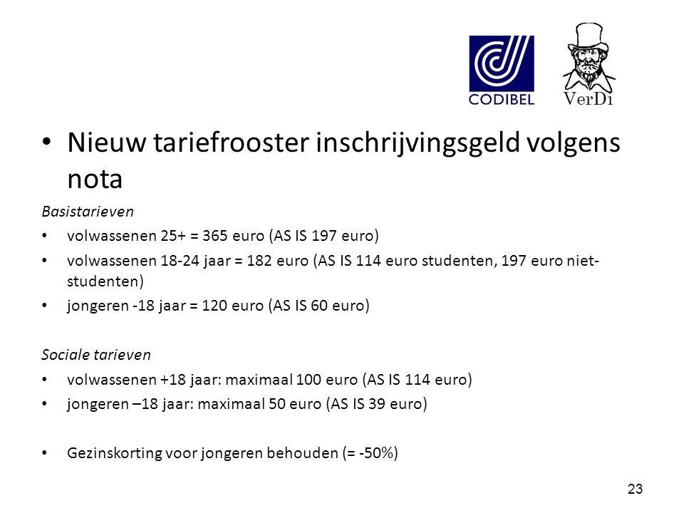 Nieuw tariefrooster inschrijvingsgeld volgens nota Basistarieven volwassenen 25+ = 365 euro (AS IS 197 euro) volwassenen 18-24 jaar = 182 euro (AS IS 114 euro studenten, 197 euro niet- studenten) jongeren -18 jaar = 120 euro (AS IS 60 euro) Sociale tarieven volwassenen +18 jaar: maximaal 100 euro (AS IS 114 euro) jongeren –18 jaar: maximaal 50 euro (AS IS 39 euro) Gezinskorting voor jongeren behouden (= -50%) 23
