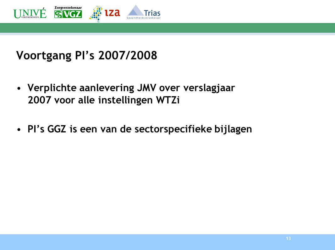 13 Voortgang PI's 2007/2008 Verplichte aanlevering JMV over verslagjaar 2007 voor alle instellingen WTZi PI's GGZ is een van de sectorspecifieke bijla