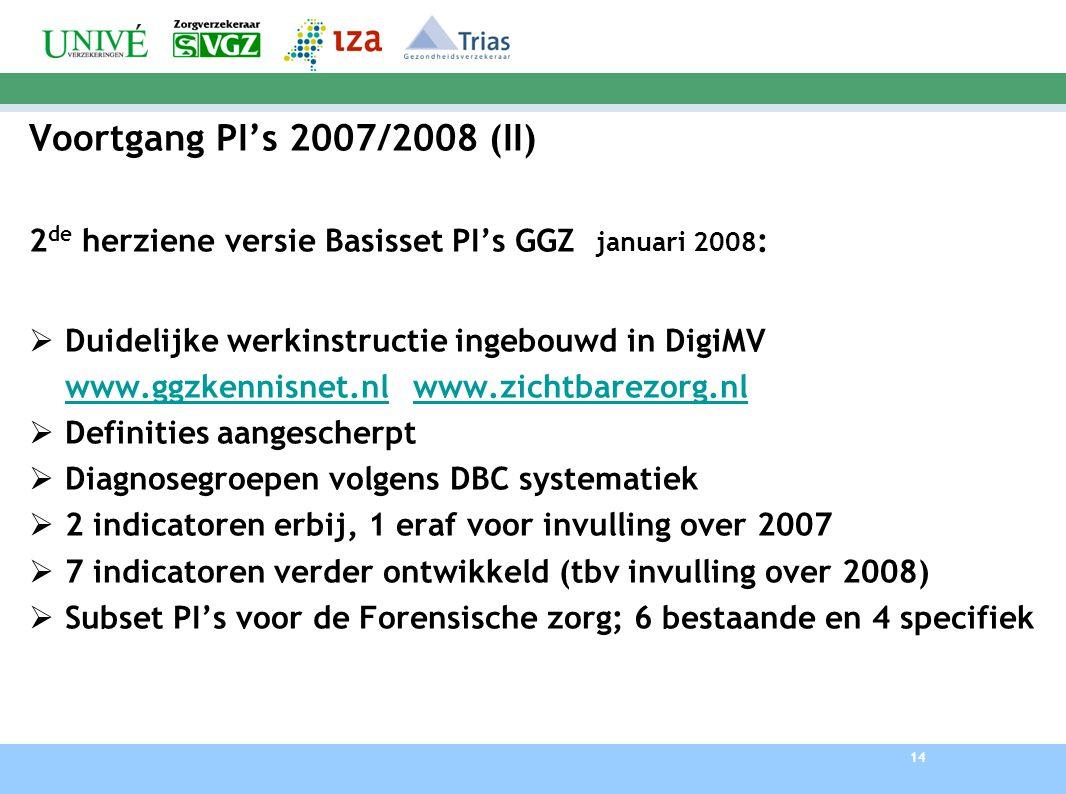 14 Voortgang PI's 2007/2008 (II) 2 de herziene versie Basisset PI's GGZ januari 2008 :  Duidelijke werkinstructie ingebouwd in DigiMV www.ggzkennisnet.nlwww.zichtbarezorg.nl  Definities aangescherpt  Diagnosegroepen volgens DBC systematiek  2 indicatoren erbij, 1 eraf voor invulling over 2007  7 indicatoren verder ontwikkeld (tbv invulling over 2008)  Subset PI's voor de Forensische zorg; 6 bestaande en 4 specifiek