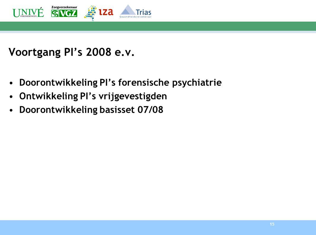 15 Voortgang PI's 2008 e.v. Doorontwikkeling PI's forensische psychiatrie Ontwikkeling PI's vrijgevestigden Doorontwikkeling basisset 07/08