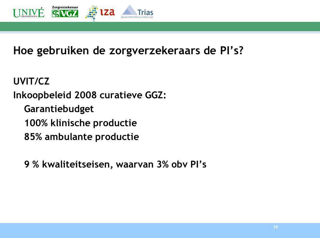 18 Hoe gebruiken de zorgverzekeraars de PI's? UVIT/CZ Inkoopbeleid 2008 curatieve GGZ: Garantiebudget 100% klinische productie 85% ambulante productie
